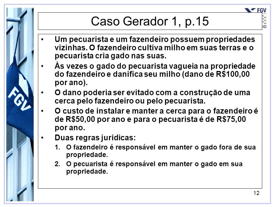 12 Caso Gerador 1, p.15 Um pecuarista e um fazendeiro possuem propriedades vizinhas. O fazendeiro cultiva milho em suas terras e o pecuarista cria gad