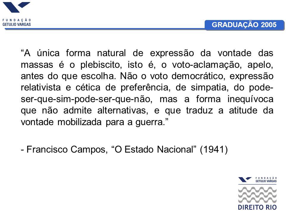 GRADUAÇÃO 2005 A única forma natural de expressão da vontade das massas é o plebiscito, isto é, o voto-aclamação, apelo, antes do que escolha. Não o v