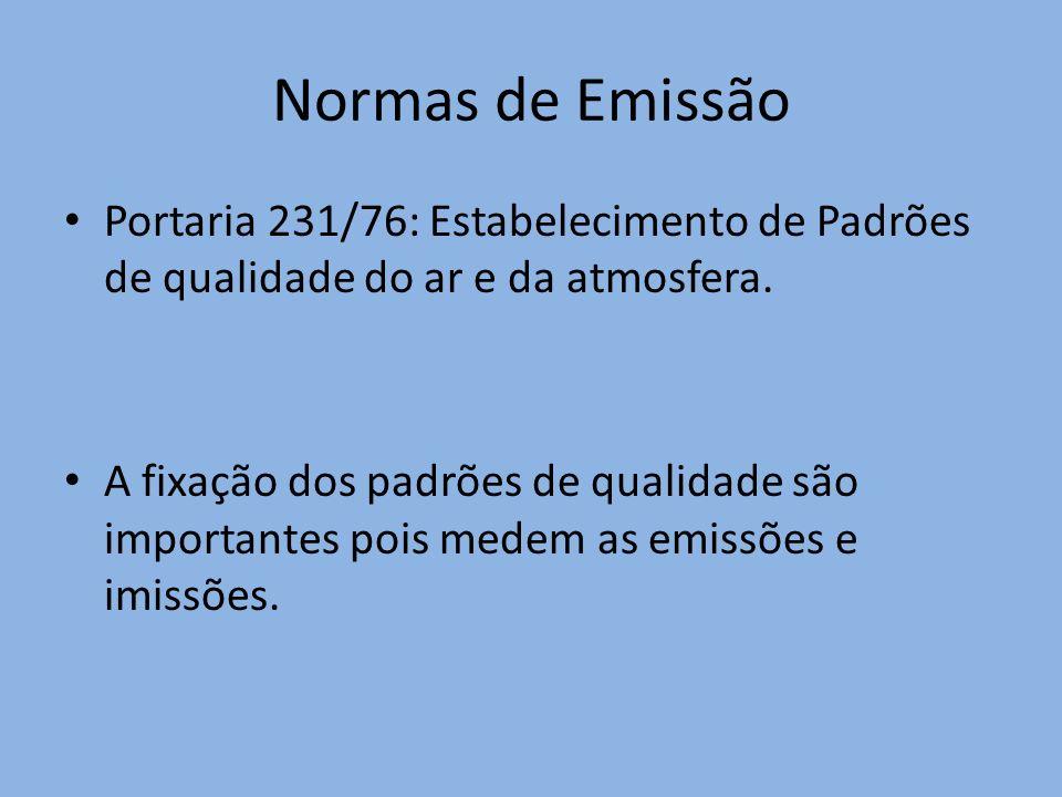 Normas de Emissão Portaria 231/76: Estabelecimento de Padrões de qualidade do ar e da atmosfera. A fixação dos padrões de qualidade são importantes po