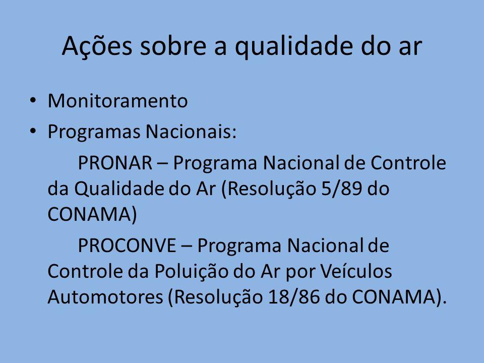 Ações sobre a qualidade do ar Monitoramento Programas Nacionais: PRONAR – Programa Nacional de Controle da Qualidade do Ar (Resolução 5/89 do CONAMA)