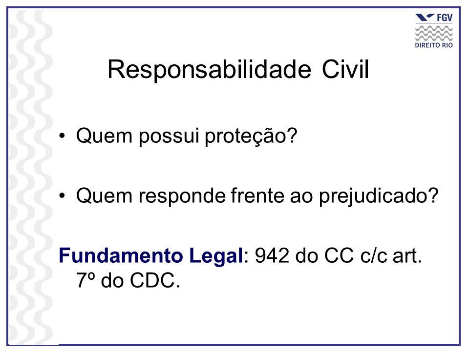 Responsabilidade Civil Quem possui proteção? Quem responde frente ao prejudicado? Fundamento Legal: 942 do CC c/c art. 7º do CDC.