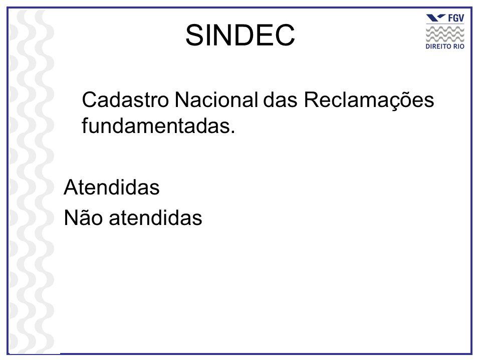 SINDEC Cadastro Nacional das Reclamações fundamentadas. Atendidas Não atendidas