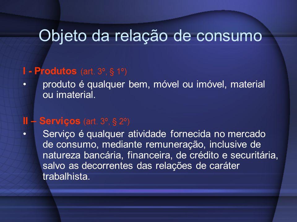 Objeto da relação de consumo I - Produtos (art. 3º, § 1º) produto é qualquer bem, móvel ou imóvel, material ou imaterial. II – Serviços (art. 3º, § 2º
