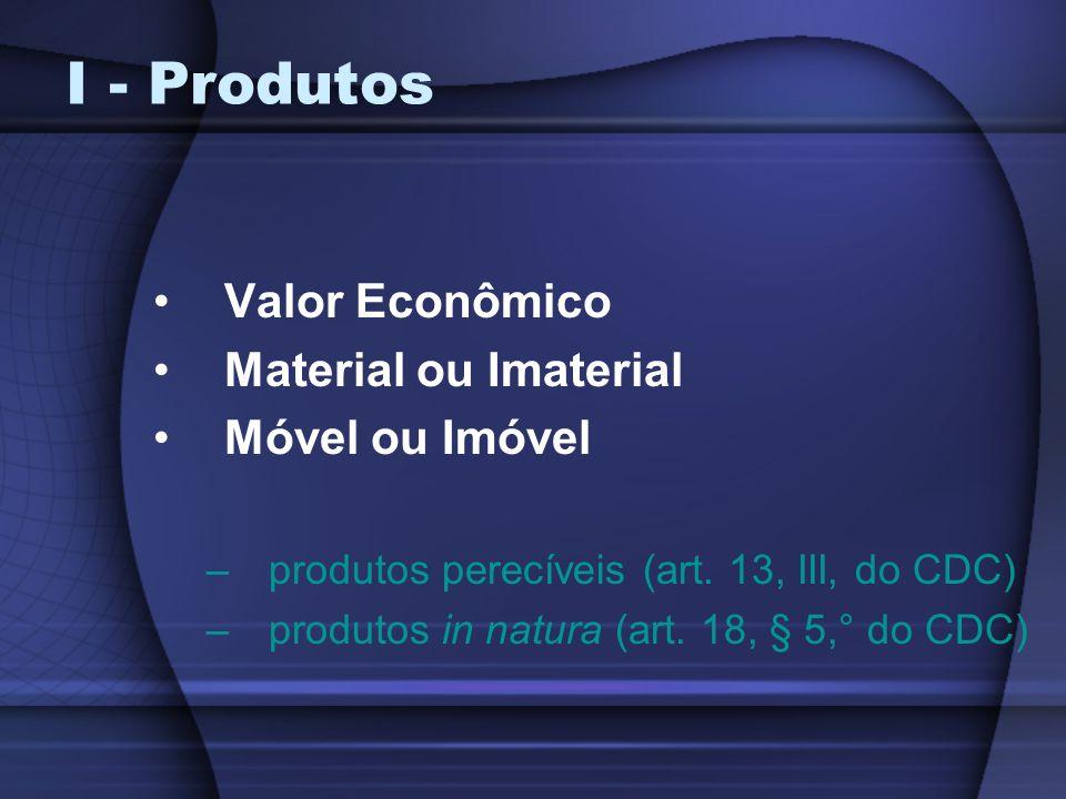 I - Produtos Valor Econômico Material ou Imaterial Móvel ou Imóvel –produtos perecíveis (art. 13, III, do CDC) –produtos in natura (art. 18, § 5,° do