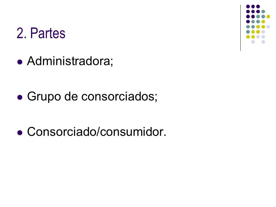 2. Partes Administradora; Grupo de consorciados; Consorciado/consumidor.