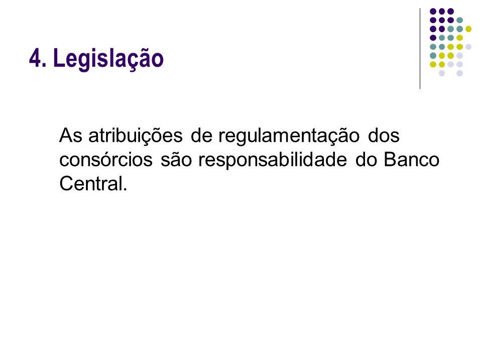 4. Legislação As atribuições de regulamentação dos consórcios são responsabilidade do Banco Central.