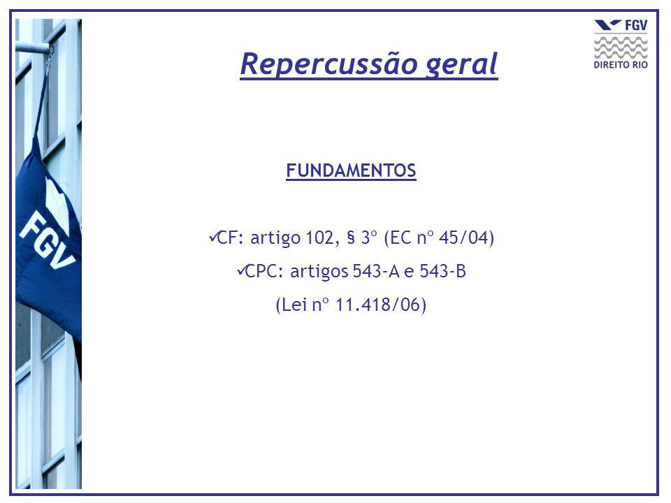 FUNDAMENTOS CF: artigo 102, § 3º (EC nº 45/04) CPC: artigos 543-A e 543-B (Lei nº 11.418/06) Repercussão geral
