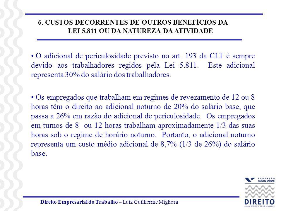 Direito Empresarial do Trabalho – Luiz Guilherme Migliora 6. CUSTOS DECORRENTES DE OUTROS BENEFÍCIOS DA LEI 5.811 OU DA NATUREZA DA ATIVIDADE O adicio