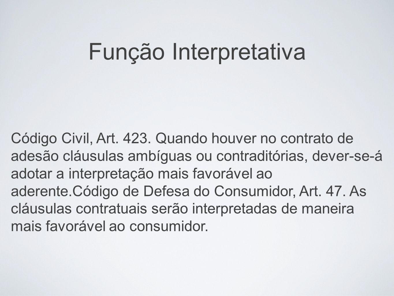 Função Interpretativa Código Civil, Art. 423. Quando houver no contrato de adesão cláusulas ambíguas ou contraditórias, dever-se-á adotar a interpreta