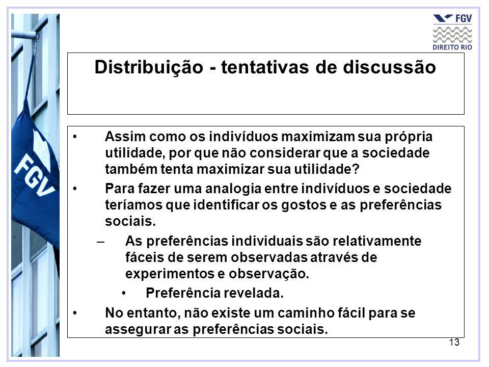 13 Distribuição - tentativas de discussão Assim como os indivíduos maximizam sua própria utilidade, por que não considerar que a sociedade também tent