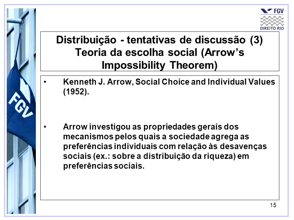 15 Distribuição - tentativas de discussão (3) Teoria da escolha social (Arrows Impossibility Theorem) Kenneth J. Arrow, Social Choice and Individual V