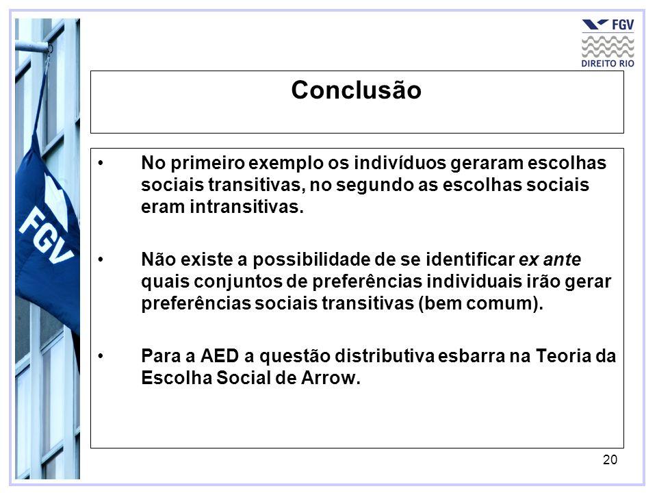 20 Conclusão No primeiro exemplo os indivíduos geraram escolhas sociais transitivas, no segundo as escolhas sociais eram intransitivas. Não existe a p