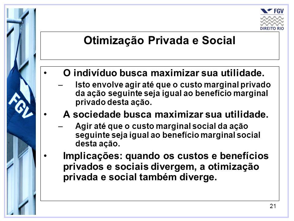 21 Otimização Privada e Social O indivíduo busca maximizar sua utilidade. –Isto envolve agir até que o custo marginal privado da ação seguinte seja ig