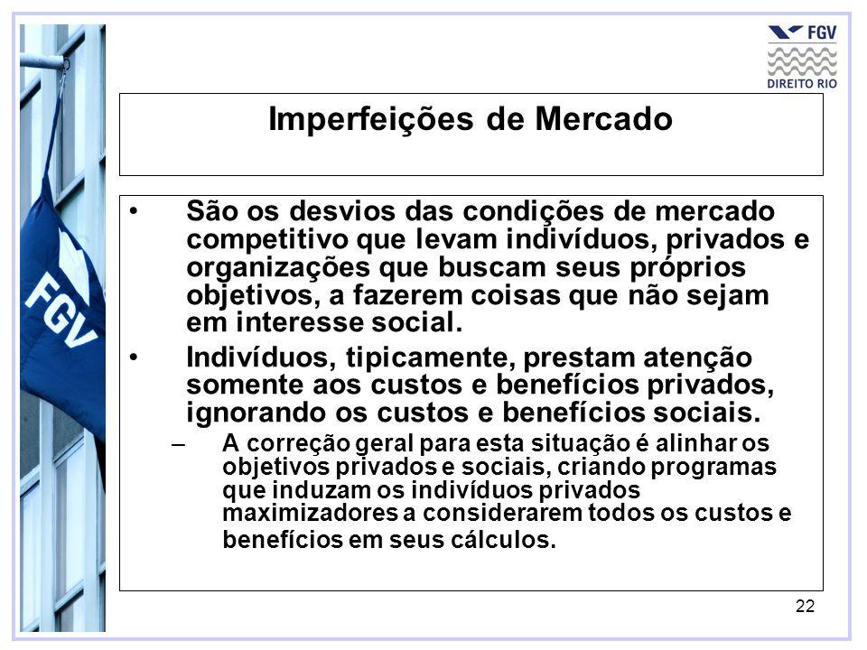 22 Imperfeições de Mercado São os desvios das condições de mercado competitivo que levam indivíduos, privados e organizações que buscam seus próprios