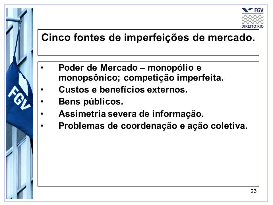 23 Cinco fontes de imperfeições de mercado. Poder de Mercado – monopólio e monopsônico; competição imperfeita. Custos e benefícios externos. Bens públ