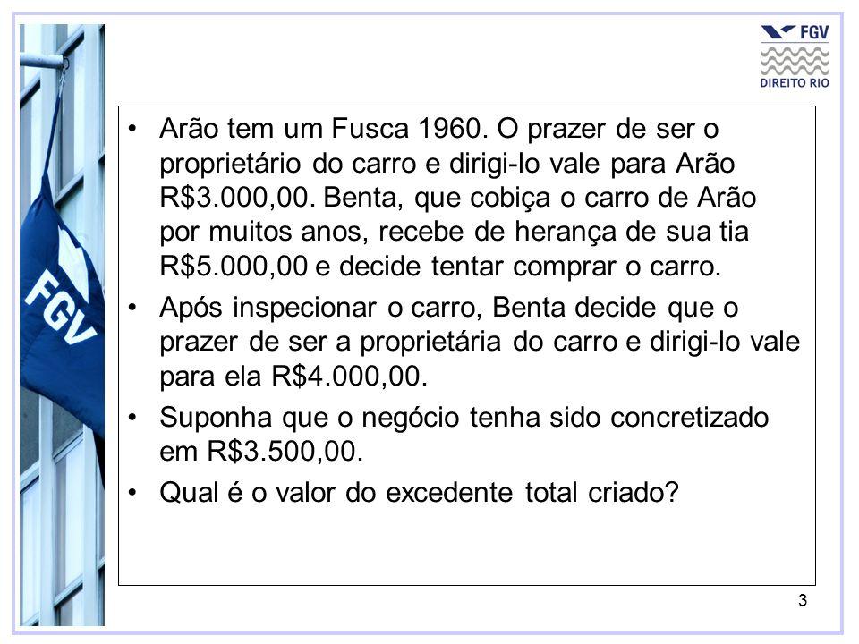 3 Arão tem um Fusca 1960. O prazer de ser o proprietário do carro e dirigi-lo vale para Arão R$3.000,00. Benta, que cobiça o carro de Arão por muitos