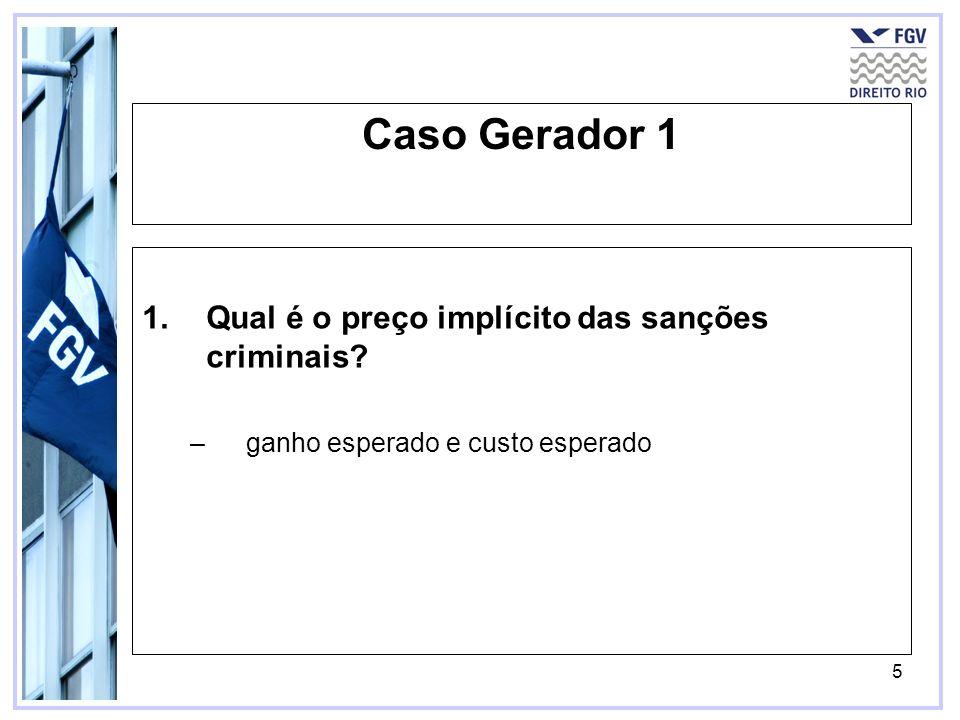 5 Caso Gerador 1 1.Qual é o preço implícito das sanções criminais? –ganho esperado e custo esperado