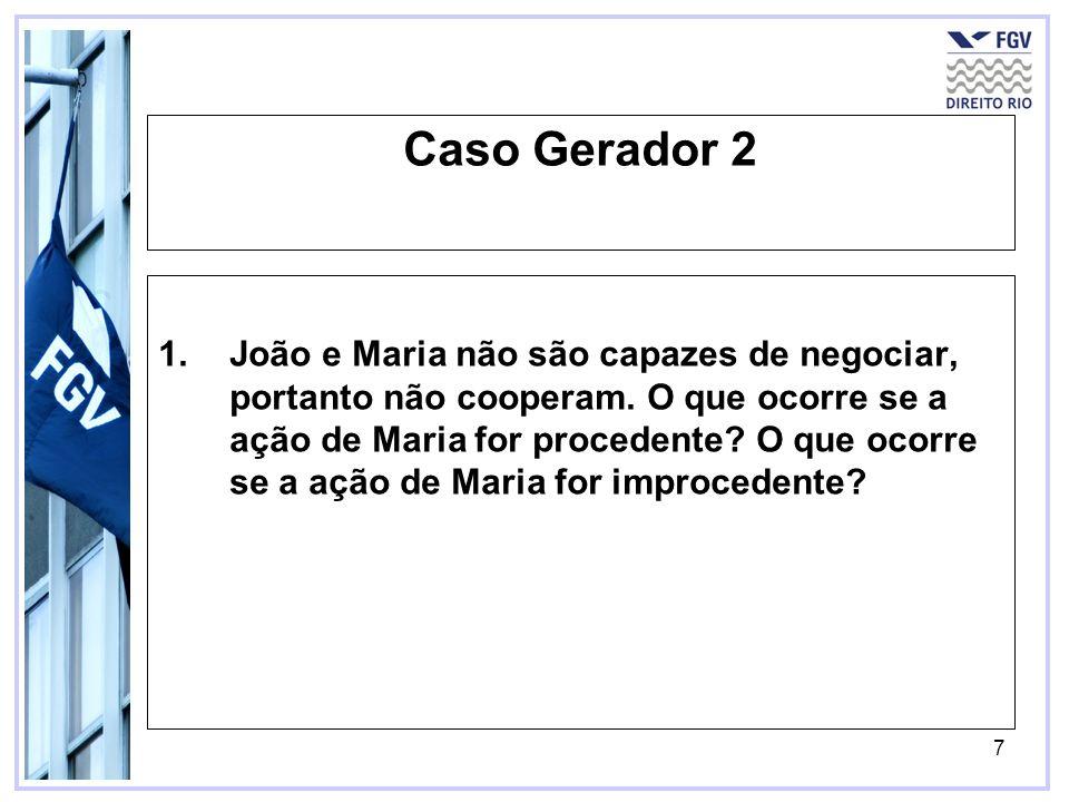 7 Caso Gerador 2 1.João e Maria não são capazes de negociar, portanto não cooperam. O que ocorre se a ação de Maria for procedente? O que ocorre se a