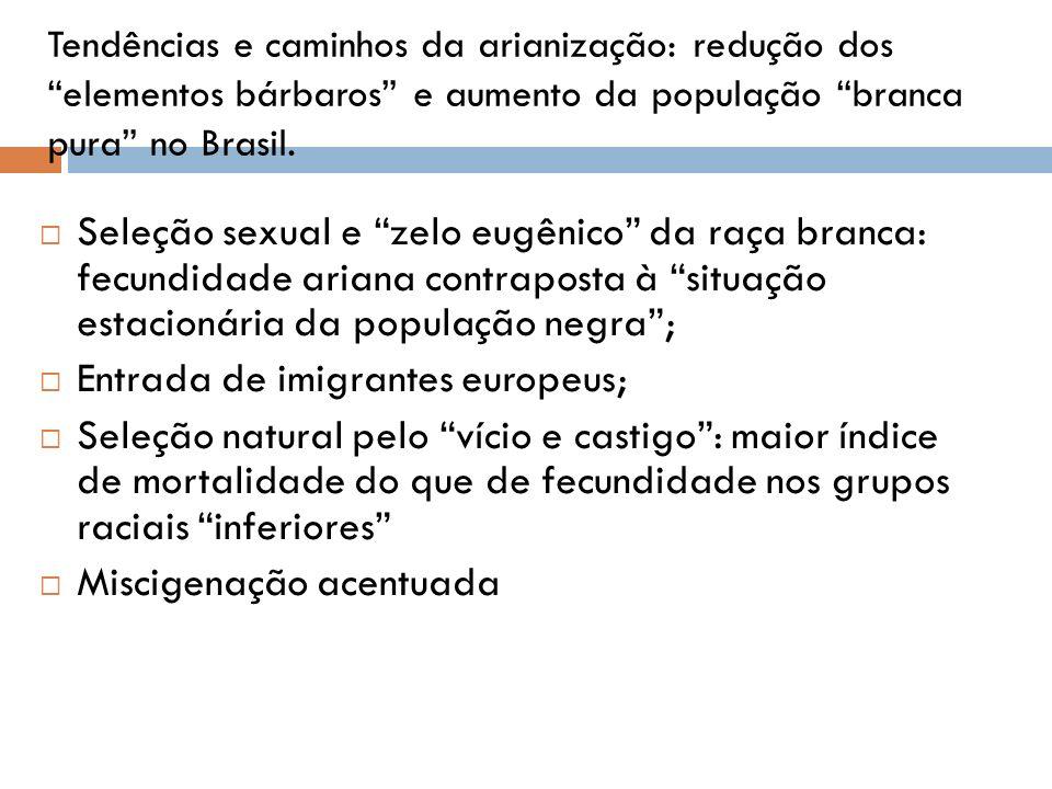 Tendências e caminhos da arianização: redução dos elementos bárbaros e aumento da população branca pura no Brasil.