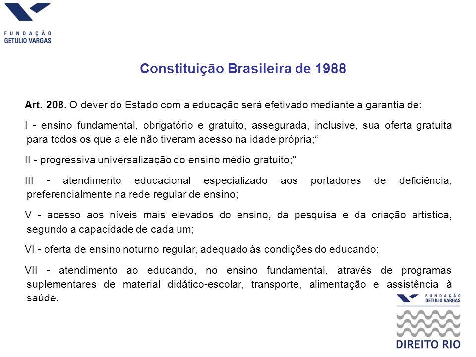 Constituição Brasileira de 1988 Art.208.