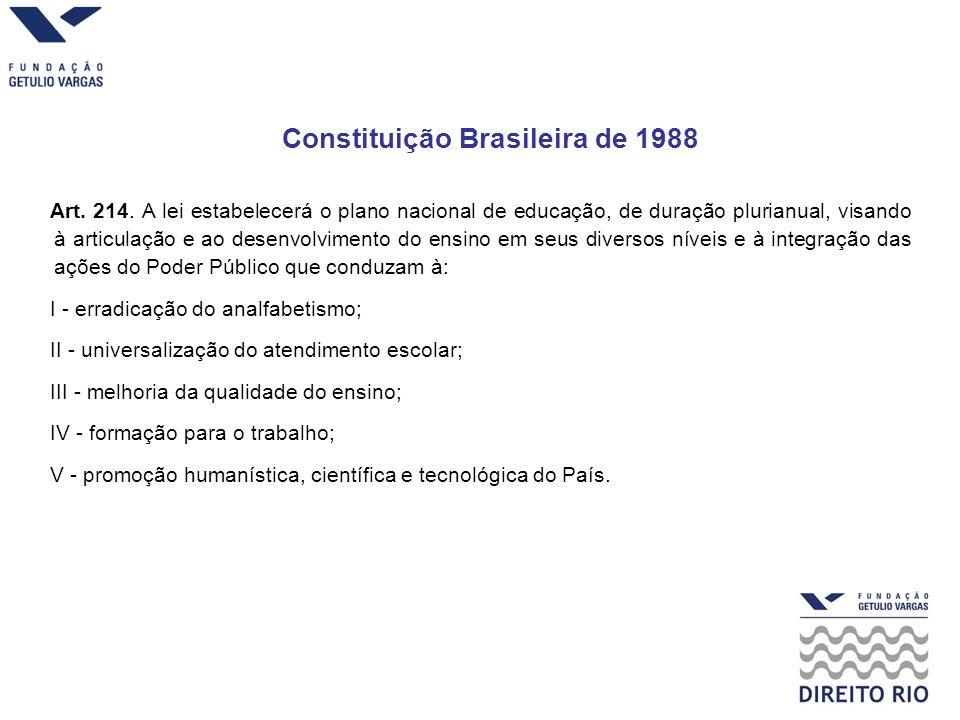 Constituição Brasileira de 1988 Art.214.