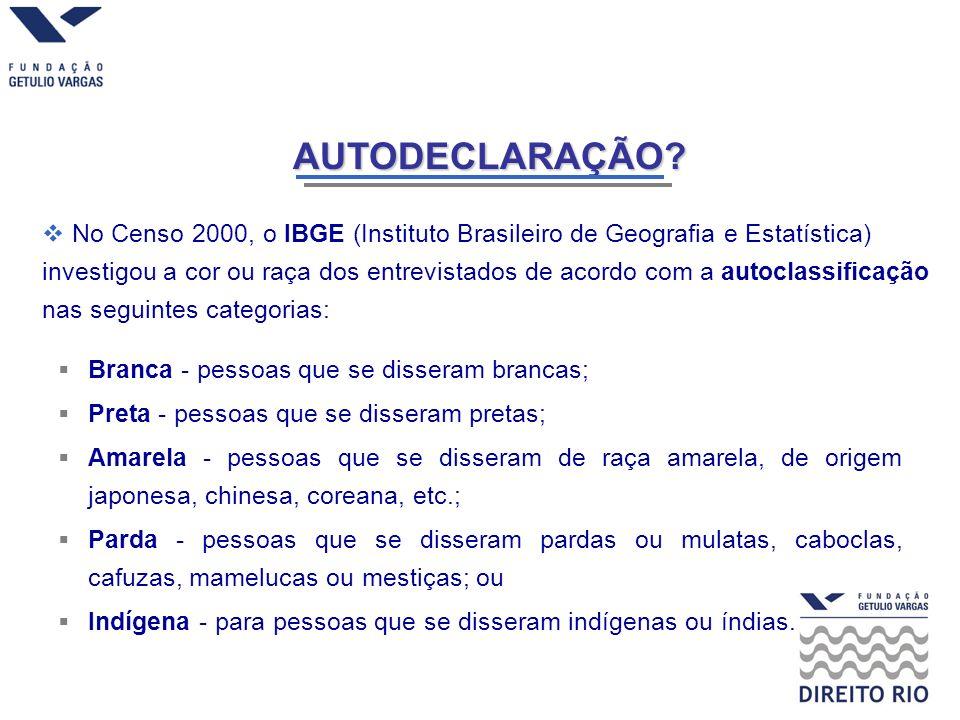 CENSO DEMOGRÁFICO 2000 Fonte: IBGE