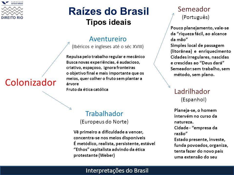 Interpretações do Brasil Raízes do Brasil Tipos ideais Colonizador Trabalhador (Europeus do Norte) Aventureiro (Ibéricos e ingleses até o séc XVIII) S
