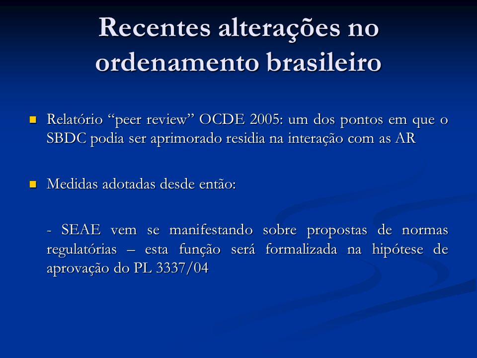 Recentes alterações no ordenamento brasileiro Relatório peer review OCDE 2005: um dos pontos em que o SBDC podia ser aprimorado residia na interação c