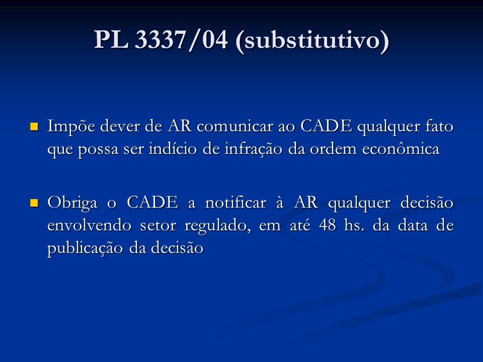 Impõe dever de AR comunicar ao CADE qualquer fato que possa ser indício de infração da ordem econômica Impõe dever de AR comunicar ao CADE qualquer fa