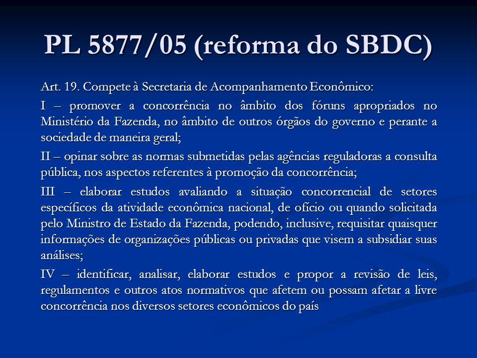PL 5877/05 (reforma do SBDC) Art. 19. Compete à Secretaria de Acompanhamento Econômico: I – promover a concorrência no âmbito dos fóruns apropriados n