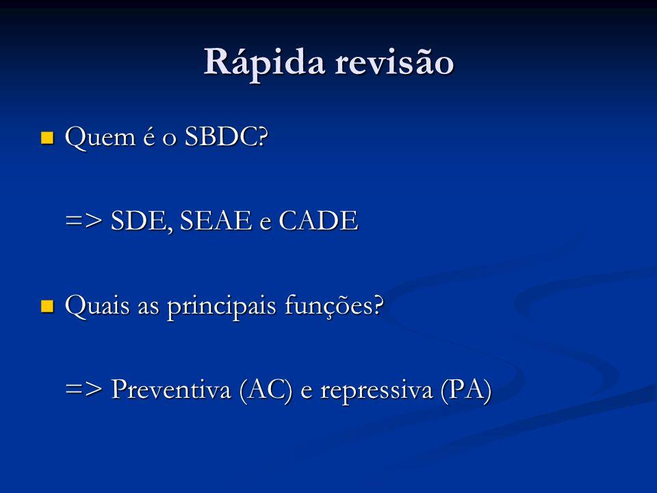 Rápida revisão Quem é o SBDC? Quem é o SBDC? => SDE, SEAE e CADE Quais as principais funções? Quais as principais funções? => Preventiva (AC) e repres