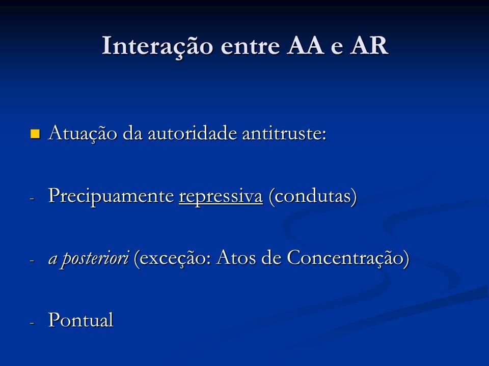 Interação entre AA e AR Atuação da autoridade antitruste: Atuação da autoridade antitruste: - Precipuamente repressiva (condutas) - a posteriori (exce