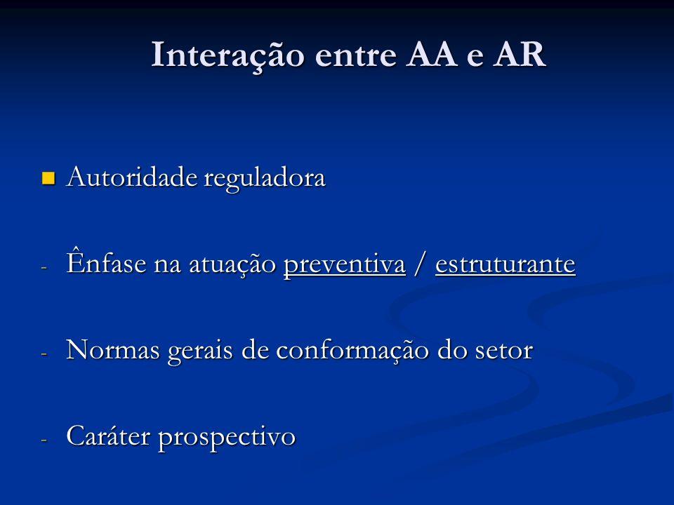 Autoridade reguladora Autoridade reguladora - Ênfase na atuação preventiva / estruturante - Normas gerais de conformação do setor - Caráter prospectiv