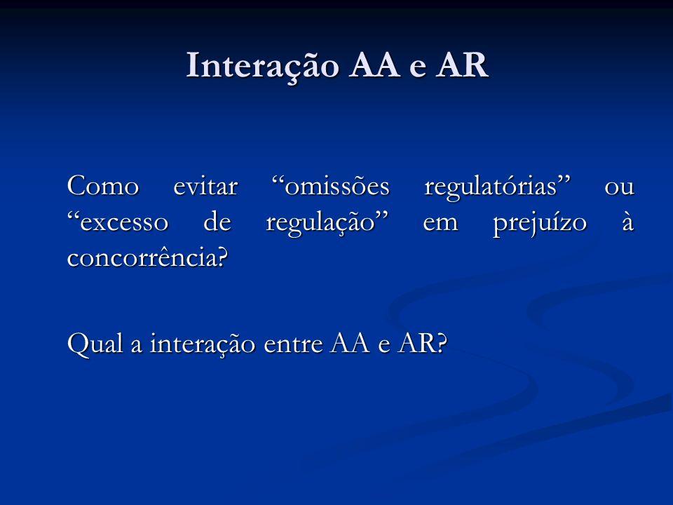 Como evitar omissões regulatórias ou excesso de regulação em prejuízo à concorrência? Qual a interação entre AA e AR? Qual a interação entre AA e AR?