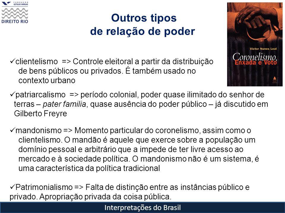 Interpretações do Brasil Outros tipos de relação de poder clientelismo => Controle eleitoral a partir da distribuição de bens públicos ou privados. É