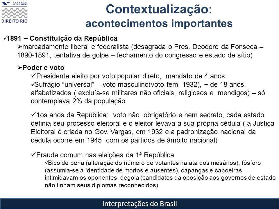 Interpretações do Brasil 1891 – Constituição da República marcadamente liberal e federalista (desagrada o Pres. Deodoro da Fonseca – 1890-1891, tentat