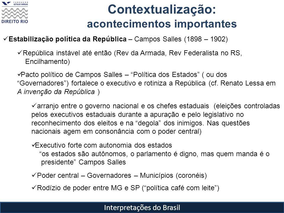 Interpretações do Brasil Estabilização política da República – Campos Salles (1898 – 1902) República instável até então (Rev da Armada, Rev Federalist