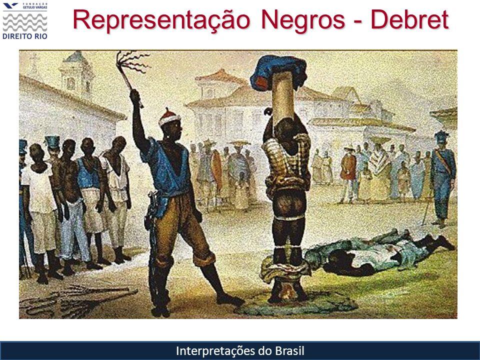 Interpretações do Brasil Representação Negros - Debret