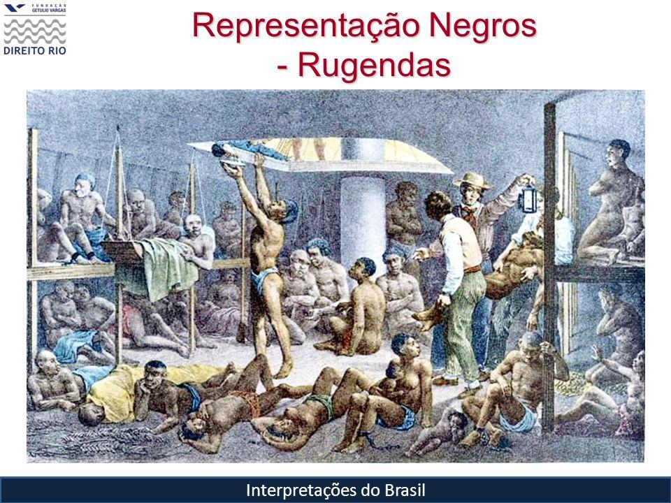 Interpretações do Brasil Representação Negros - Rugendas