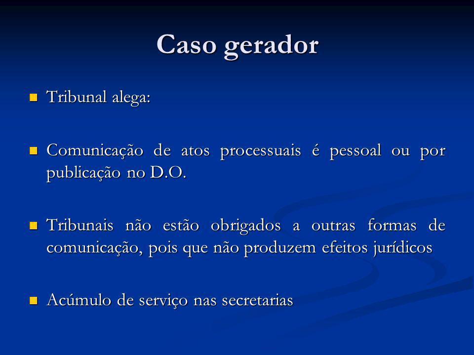 Caso gerador Tribunal alega: Tribunal alega: Comunicação de atos processuais é pessoal ou por publicação no D.O. Comunicação de atos processuais é pes