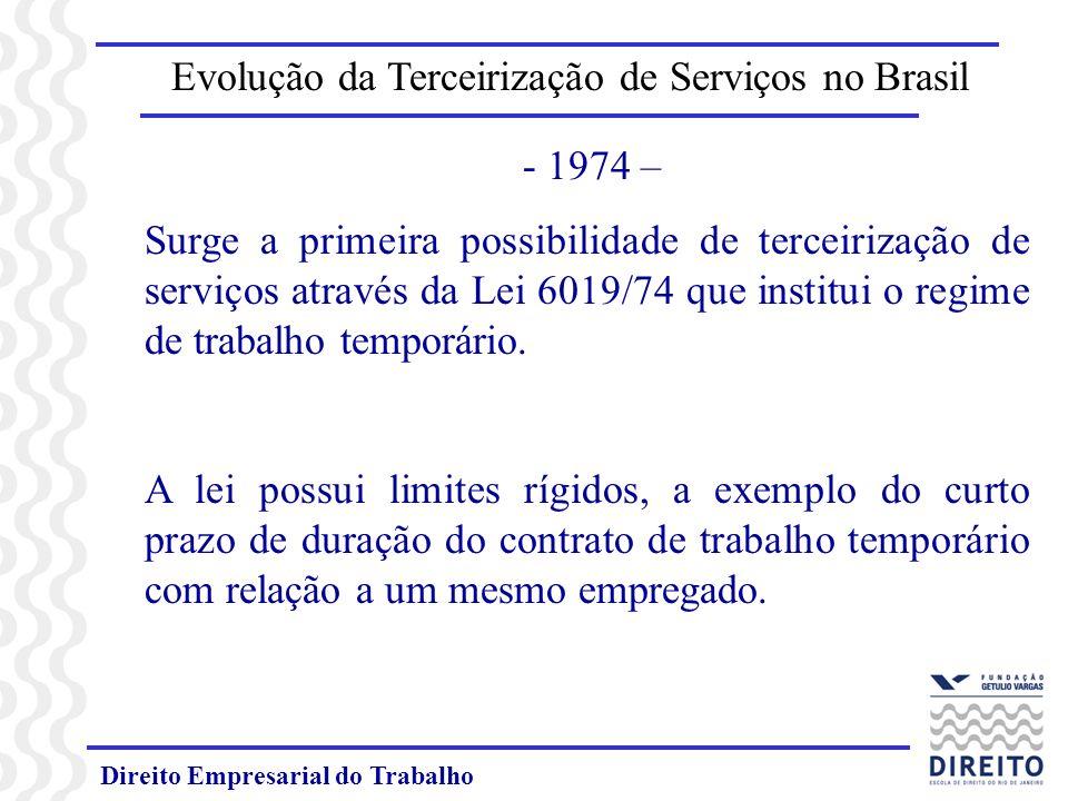 Direito Empresarial do Trabalho Evolução da Terceirização de Serviços no Brasil - 1974 – Surge a primeira possibilidade de terceirização de serviços através da Lei 6019/74 que institui o regime de trabalho temporário.