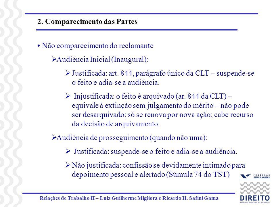 Relações de Trabalho II – Luiz Guilherme Migliora e Ricardo H. Safini Gama 2. Comparecimento das Partes Não comparecimento do reclamante Audiência Ini