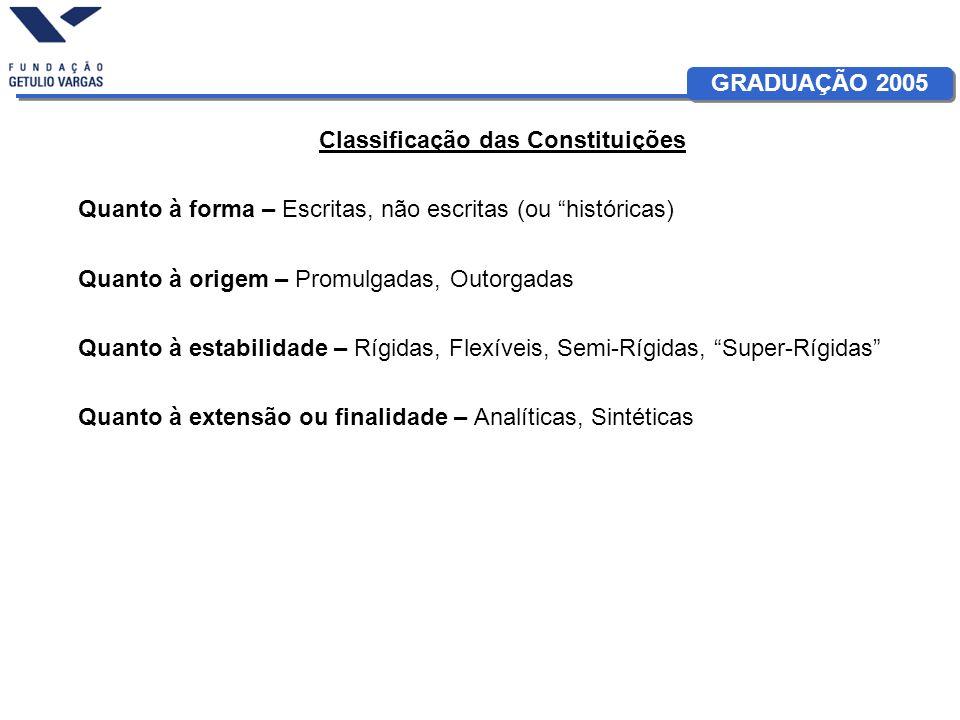 GRADUAÇÃO 2005 Classificação das Constituições Quanto à forma – Escritas, não escritas (ou históricas) Quanto à origem – Promulgadas, Outorgadas Quant