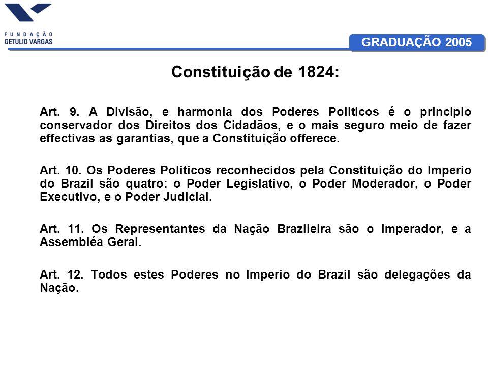 GRADUAÇÃO 2005 Constituição de 1824: Art. 9. A Divisão, e harmonia dos Poderes Politicos é o principio conservador dos Direitos dos Cidadãos, e o mais
