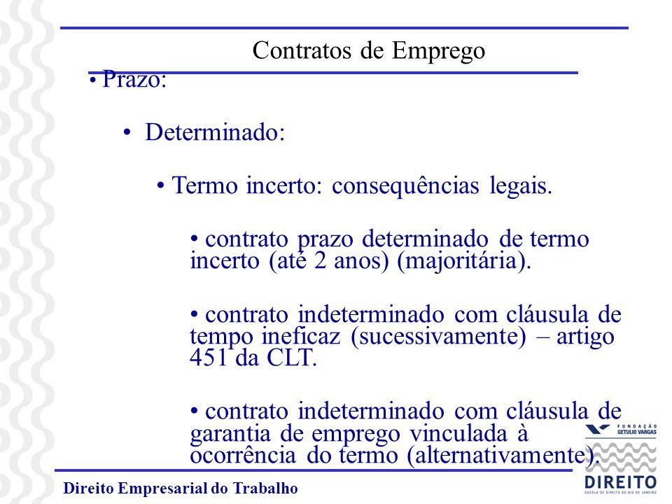 Direito Empresarial do Trabalho Prazo: Determinado: Termo incerto: consequências legais. contrato prazo determinado de termo incerto (até 2 anos) (maj