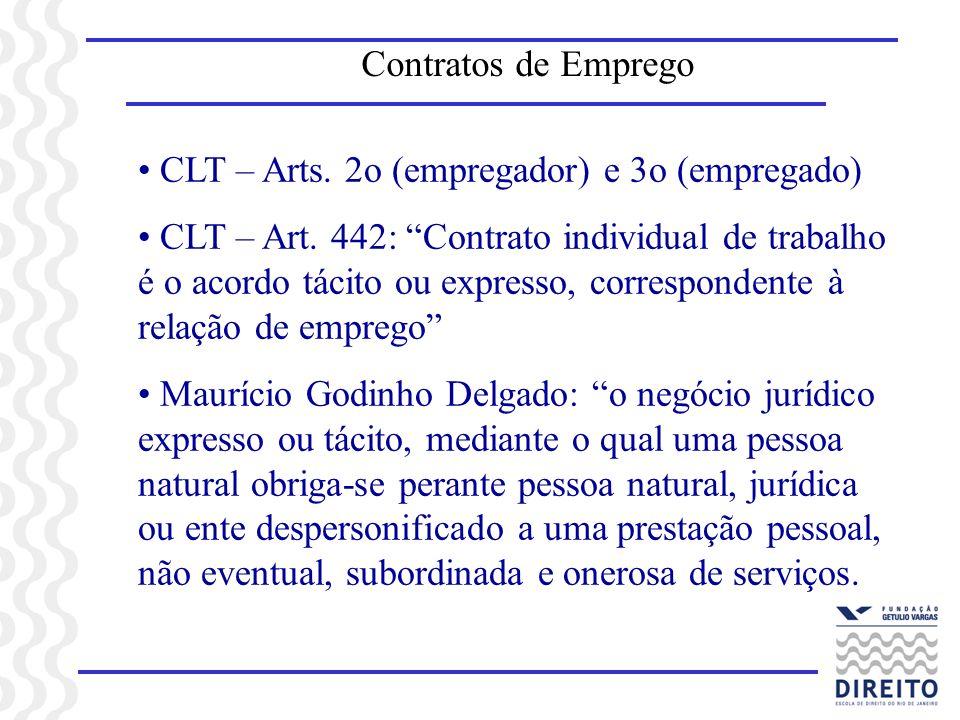 Contratos de Emprego CLT – Arts. 2o (empregador) e 3o (empregado) CLT – Art. 442: Contrato individual de trabalho é o acordo tácito ou expresso, corre
