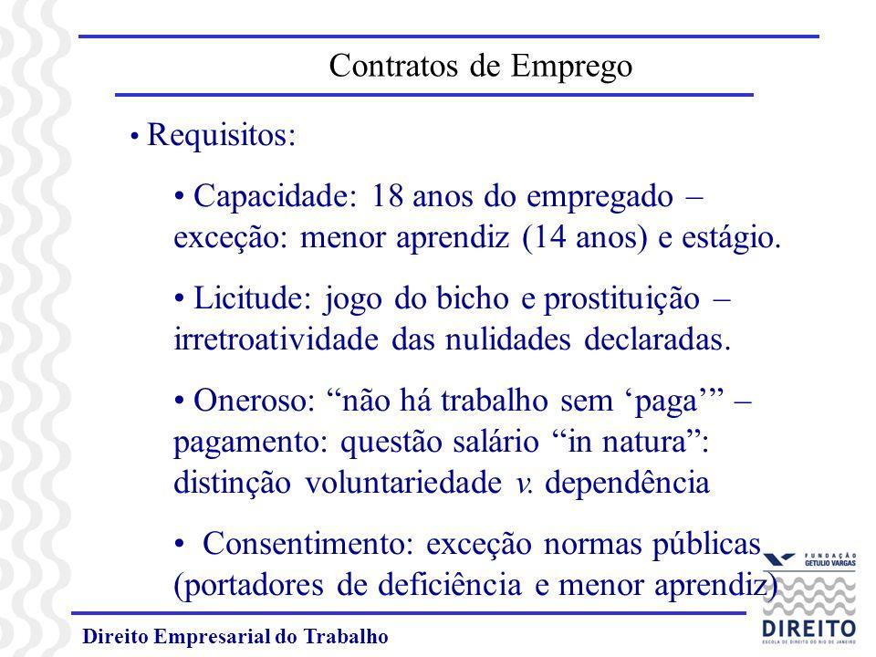 Direito Empresarial do Trabalho Requisitos: Capacidade: 18 anos do empregado – exceção: menor aprendiz (14 anos) e estágio. Licitude: jogo do bicho e