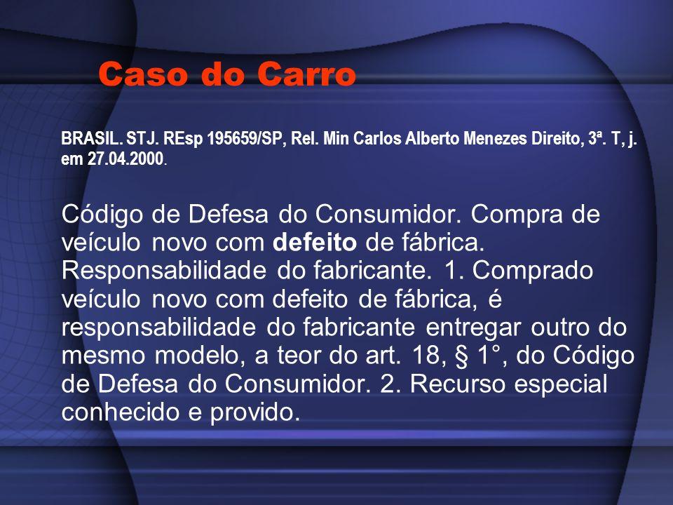 Caso do Carro BRASIL. STJ. REsp 195659/SP, Rel. Min Carlos Alberto Menezes Direito, 3ª. T, j. em 27.04.2000. Código de Defesa do Consumidor. Compra de