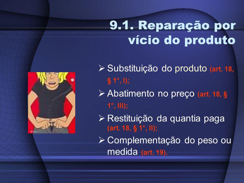 9.1. Reparação por vício do produto Substituição do produto (art. 18, § 1°, I); Abatimento no preço (art. 18, § 1°, III); Restituição da quantia paga
