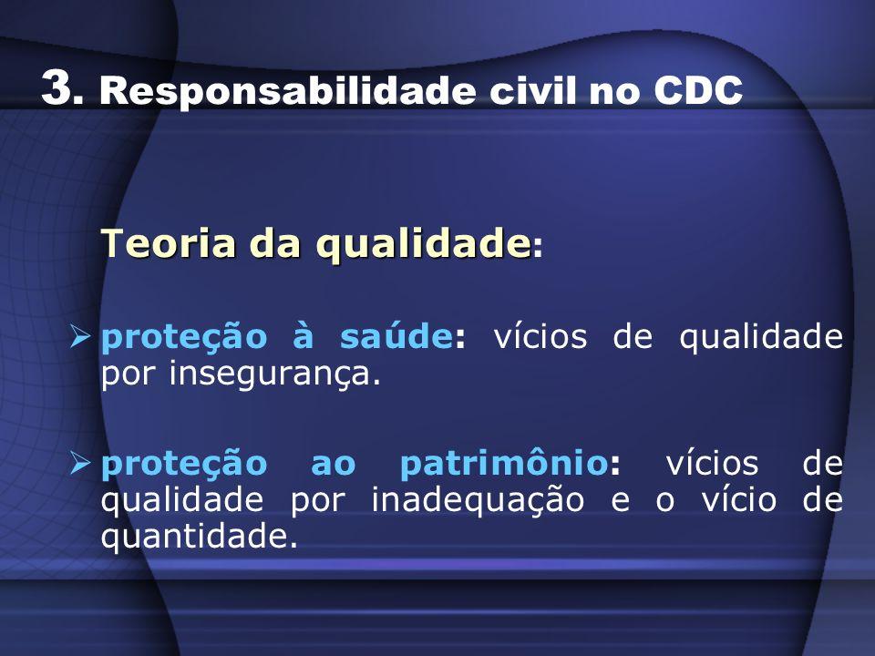 3. Responsabilidade civil no CDC eoria da qualidade T eoria da qualidade : proteção à saúde: vícios de qualidade por insegurança. proteção ao patrimôn